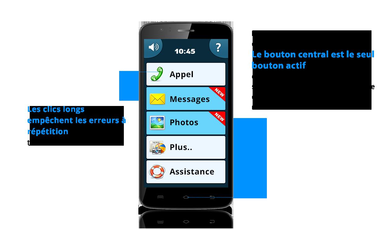 smartphone intuiti clics longs empêchent erreurs écrans tactiles
