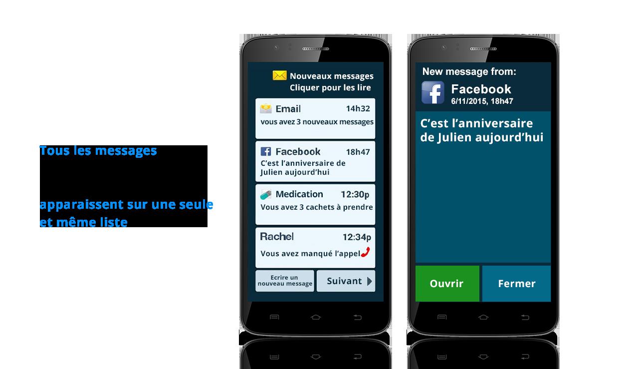 smartphone intuiti même liste pour tous les messages