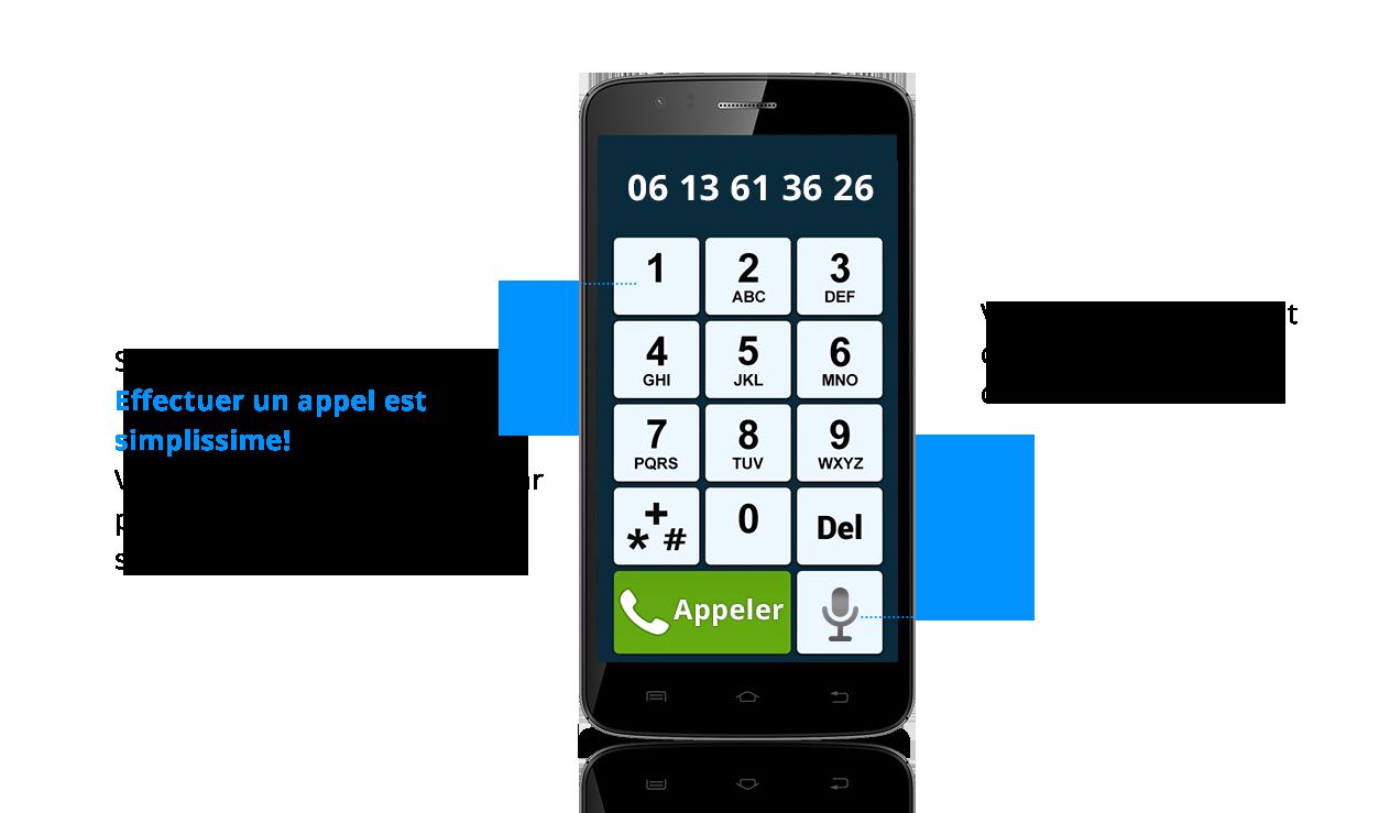 smartphone intuiti simple d'utilisation appel simplifié